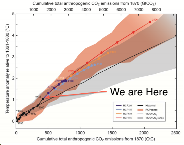 Graphic: Climate Central