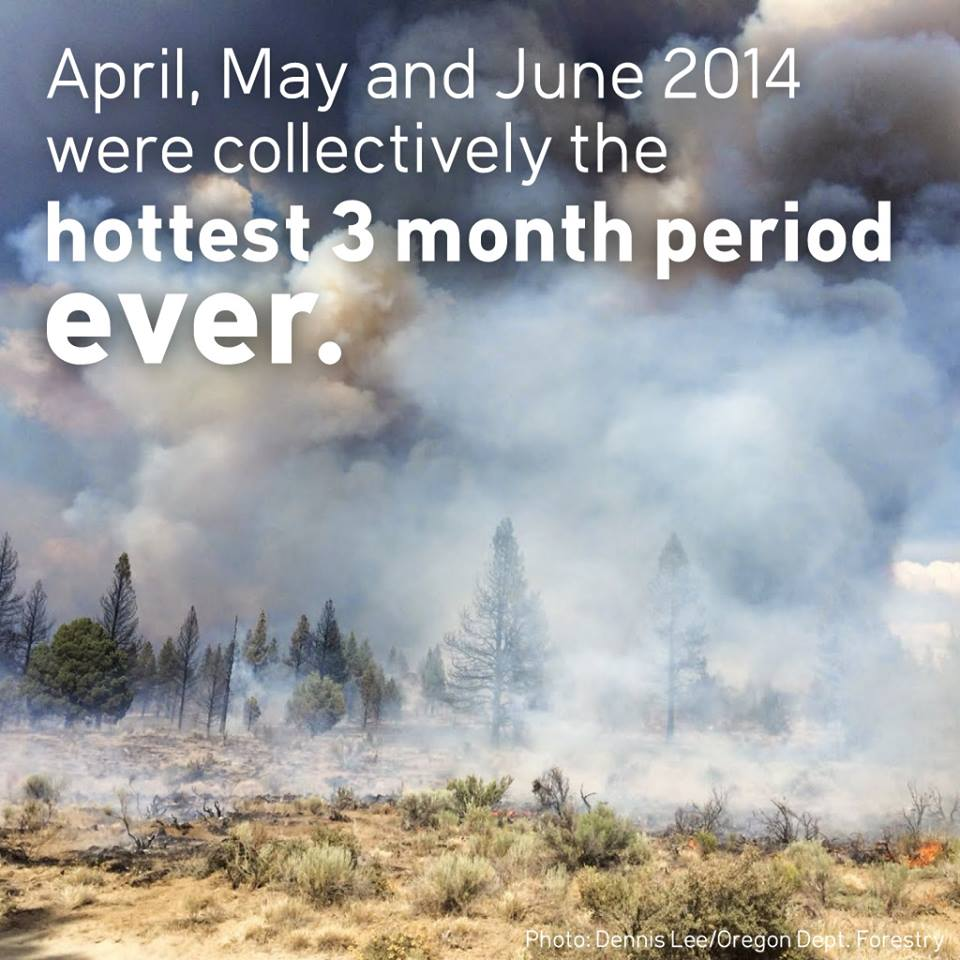 3 hottest months on record. 2014