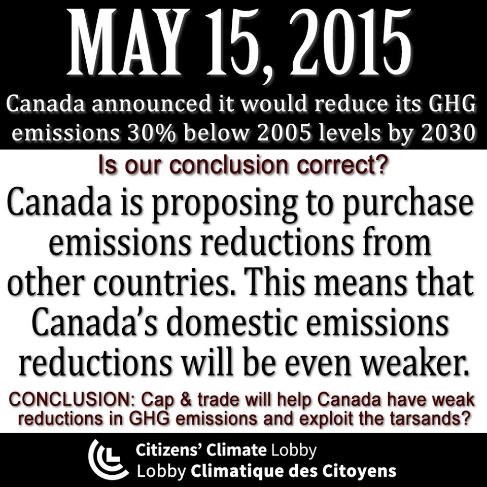 canada's climate goals